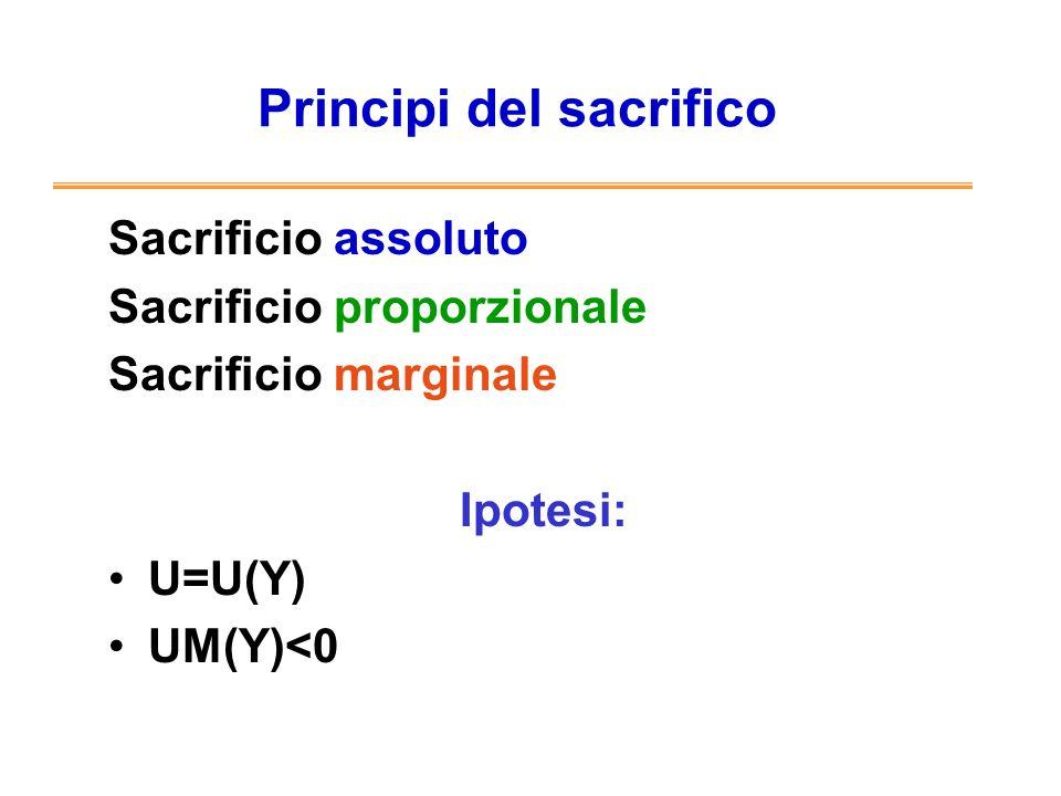 Principi del sacrificio a) uguale in valore assoluto (USA): b) uguale proporzionale (USP): c) marginale minimo o uguale sacrificio marginale (USM) Solo lultimo consente di stabilire che il sistema deve essere progressivo
