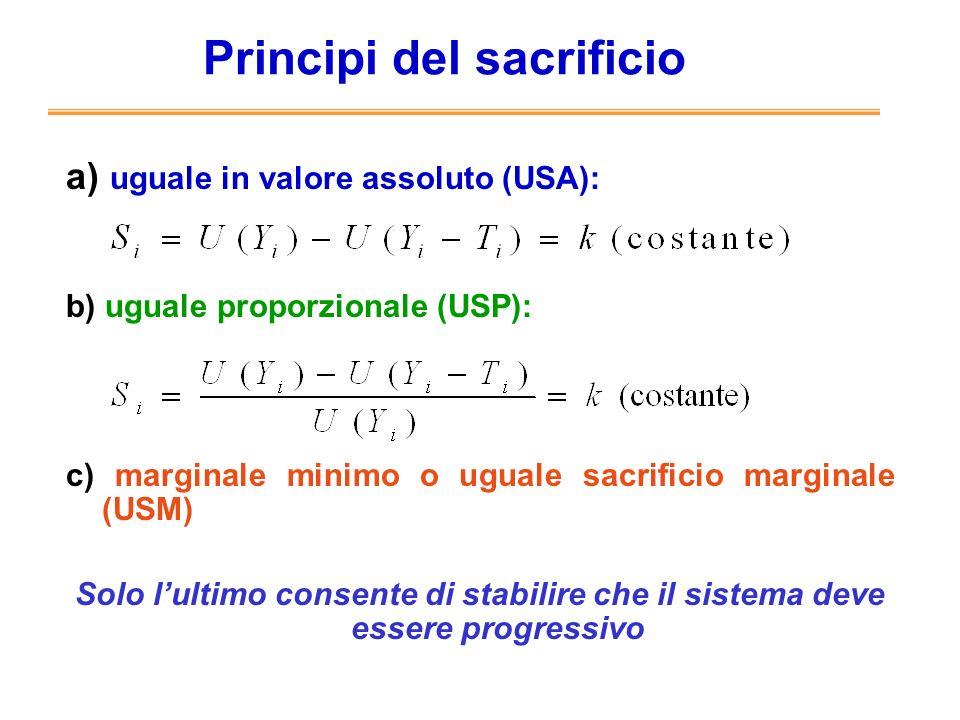Principio del sacrificio: caso estremo UM costante Reddito (Y) UM(Y) YPYP YRYR UM(Y) P = UM(Y) R YPYP YRYR YRYR Y R =3Y P USA (area verde, con Y R -Y R = (Y P -Y P ) ) = imposta regressiva USP (area rosa per ricco e verde per povero, con Y R -Y R =3 (Y P -Y P ) = imposta proporzionale