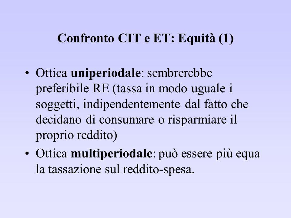 Confronto CIT e ET: Equità (1) Ottica uniperiodale: sembrerebbe preferibile RE (tassa in modo uguale i soggetti, indipendentemente dal fatto che decidano di consumare o risparmiare il proprio reddito) Ottica multiperiodale: può essere più equa la tassazione sul reddito-spesa.