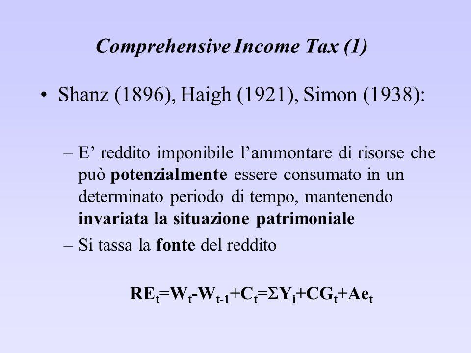 Comprehensive Income Tax (1) Shanz (1896), Haigh (1921), Simon (1938): –E reddito imponibile lammontare di risorse che può potenzialmente essere consumato in un determinato periodo di tempo, mantenendo invariata la situazione patrimoniale –Si tassa la fonte del reddito RE t =W t -W t-1 +C t = Y i +CG t +Ae t