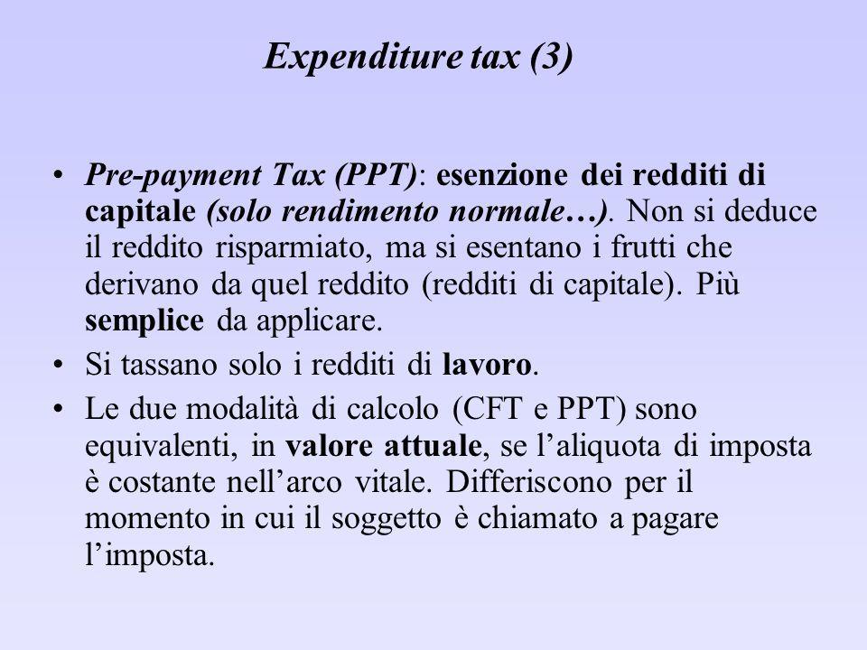 Efficienza (4) Imposta sul consumo (CFT)