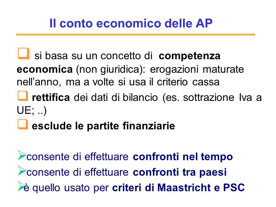 Il conto economico delle AP si basa su un concetto di competenza economica (non giuridica): erogazioni maturate nellanno, ma a volte si usa il criterio cassa rettifica dei dati di bilancio (es.