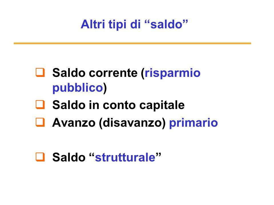 Altri tipi di saldo Saldo corrente (risparmio pubblico) Saldo in conto capitale Avanzo (disavanzo) primario Saldo strutturale