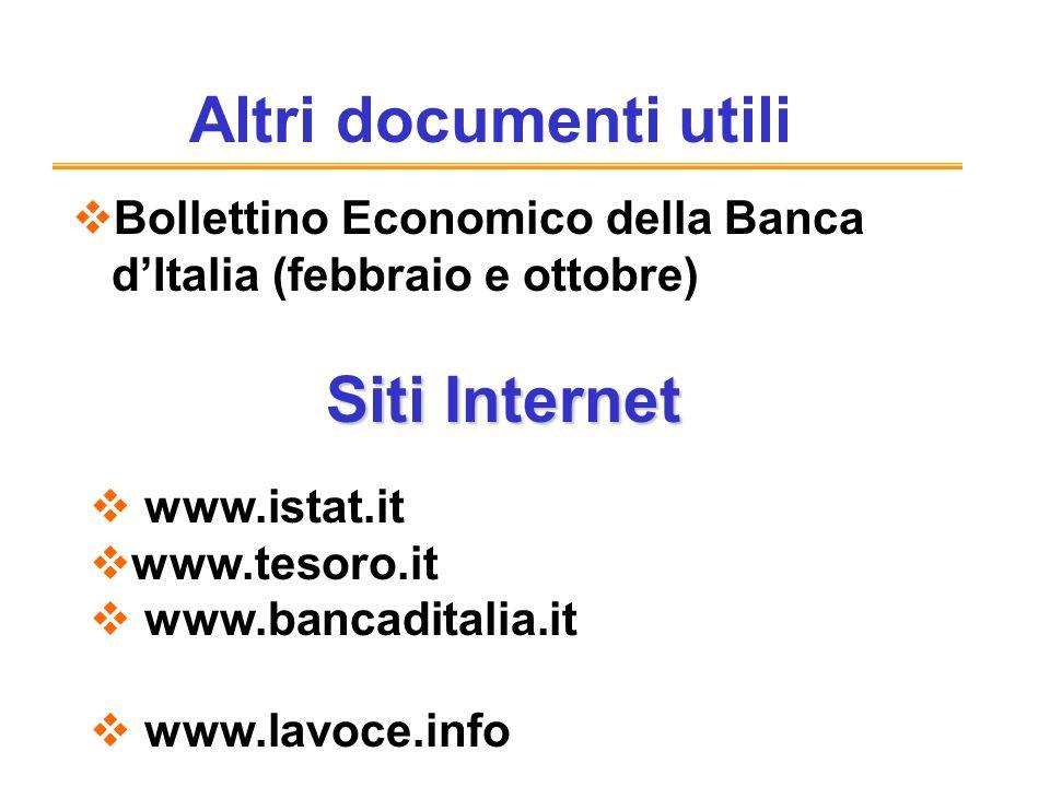 Altri documenti utili Bollettino Economico della Banca dItalia (febbraio e ottobre) www.istat.it www.tesoro.it www.bancaditalia.it www.lavoce.info Siti Internet