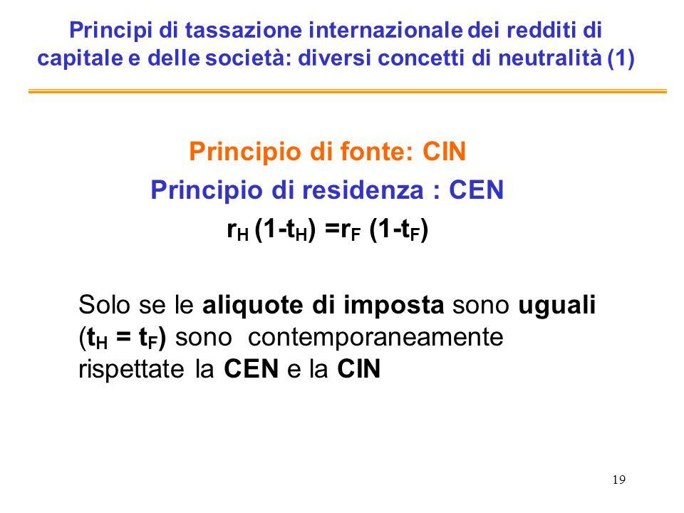 19 Principi di tassazione internazionale dei redditi di capitale e delle società: diversi concetti di neutralità (1) Principio di fonte: CIN Principio