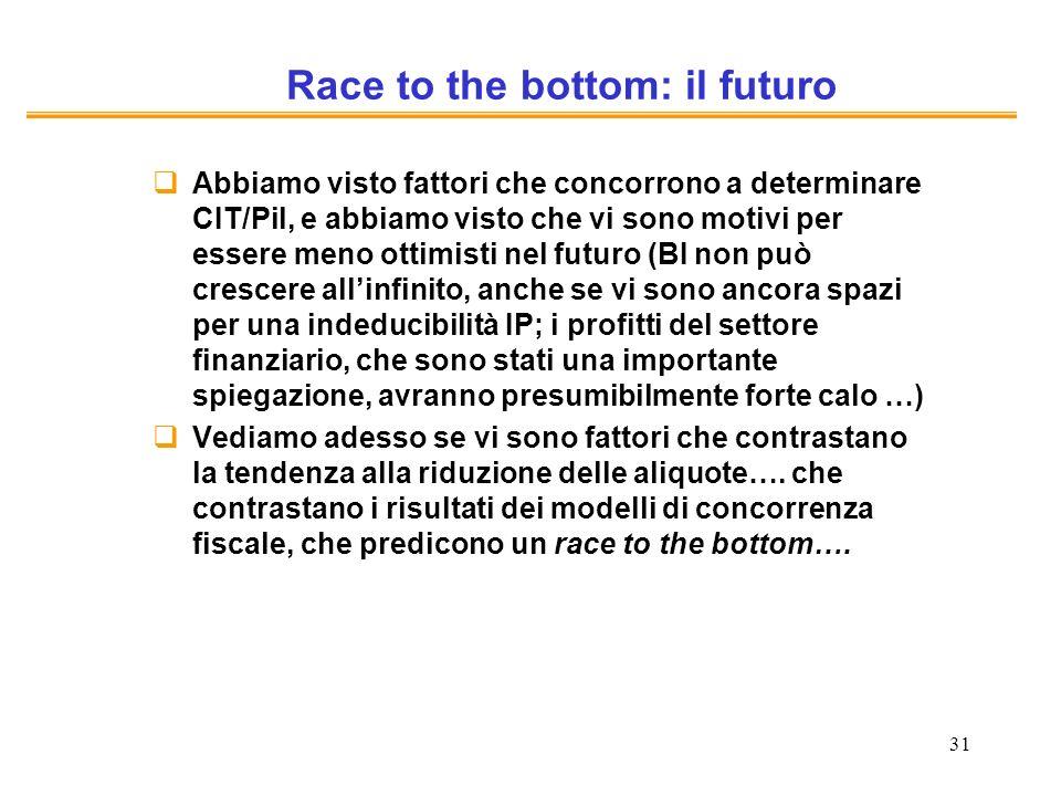 31 Race to the bottom: il futuro Abbiamo visto fattori che concorrono a determinare CIT/Pil, e abbiamo visto che vi sono motivi per essere meno ottimi