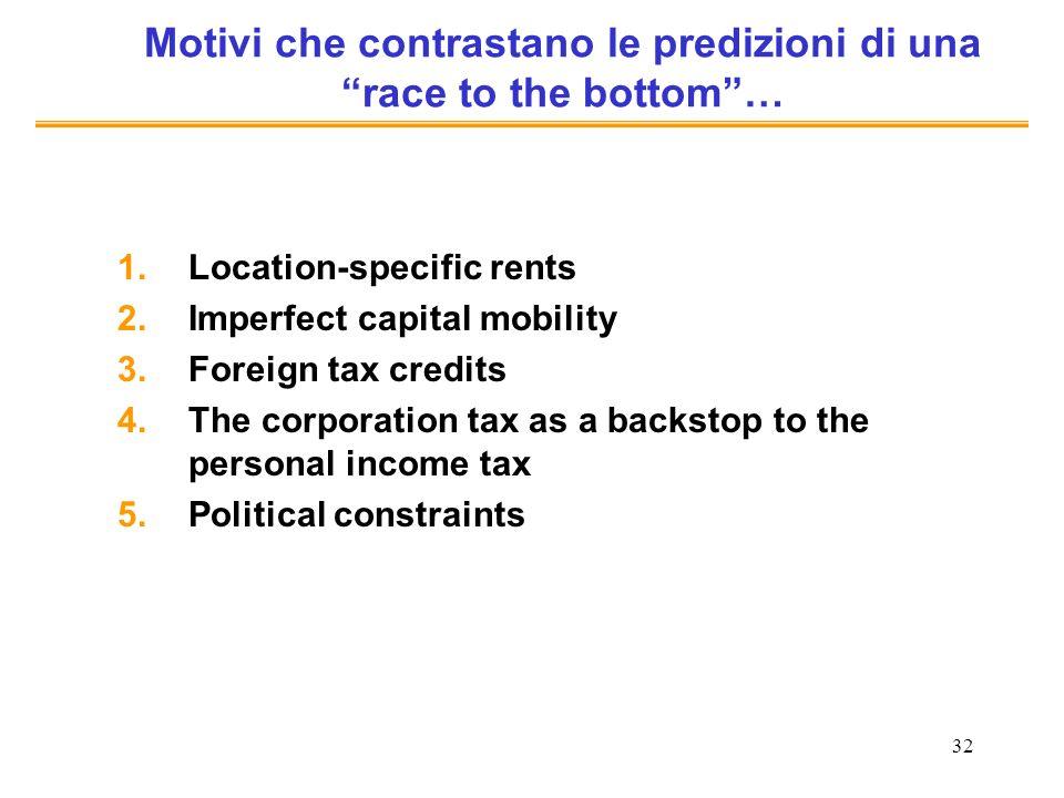 32 Motivi che contrastano le predizioni di una race to the bottom… 1.Location-specific rents 2.Imperfect capital mobility 3.Foreign tax credits 4.The