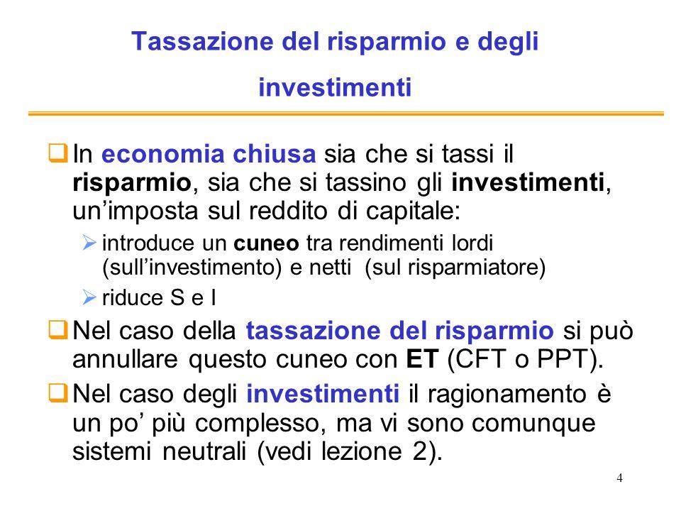 5 Principi di tassazione internazionale dei redditi di capitale: principio di residenza Principio di residenza: i redditi percepiti allestero sono tassati nel paese di residenza del percettore, alla stessa aliquota a cui sono tassati i redditi di origine interna r H (1-t H ) =r F (1-t H ) r H =r F =r Si uguagliano anche i rendimenti lordi: è rispettata la Capital export neutrality (CEN) La CEN garantisce una efficiente allocazione internazionale dello stock di capitale (il capitale va dove è più produttivo e non dove è meno tassato) Perché si realizzi è necessario poter accertare i redditi esteri