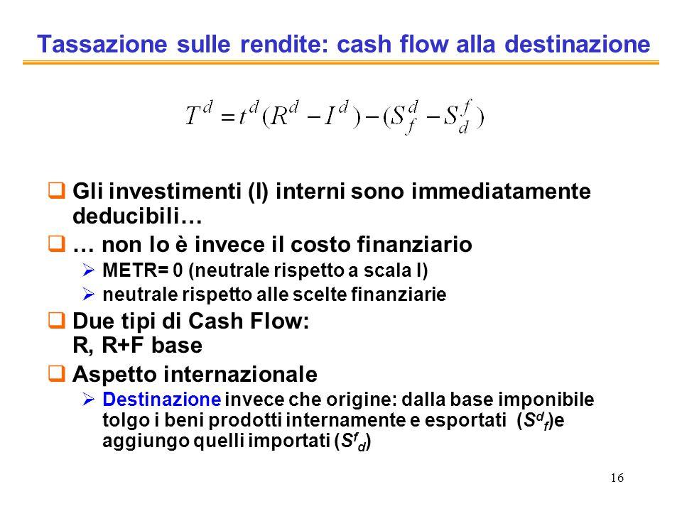 16 Tassazione sulle rendite: cash flow alla destinazione Gli investimenti (I) interni sono immediatamente deducibili… … non lo è invece il costo finan