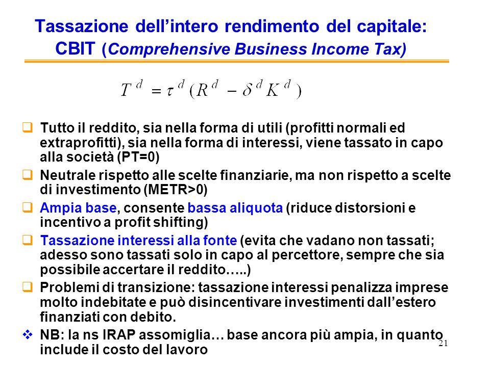 21 Tassazione dellintero rendimento del capitale: CBIT (Comprehensive Business Income Tax) Tutto il reddito, sia nella forma di utili (profitti normal