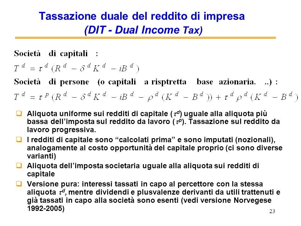 23 Tassazione duale del reddito di impresa (DIT - Dual Income Tax) Aliquota uniforme sui redditi di capitale ( d ) uguale alla aliquota più bassa dell