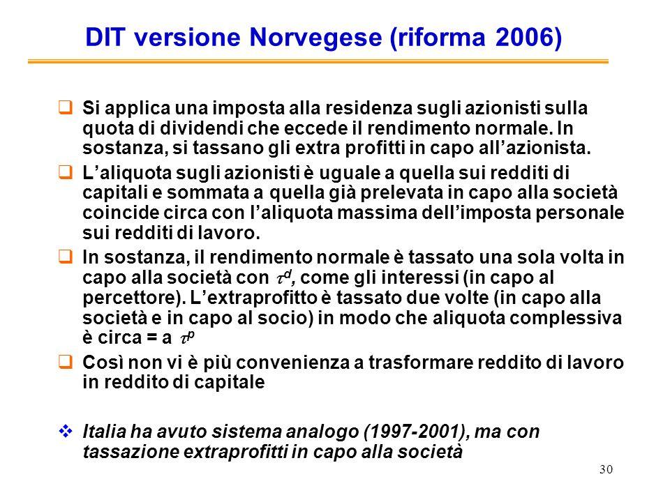 30 DIT versione Norvegese (riforma 2006) Si applica una imposta alla residenza sugli azionisti sulla quota di dividendi che eccede il rendimento norma