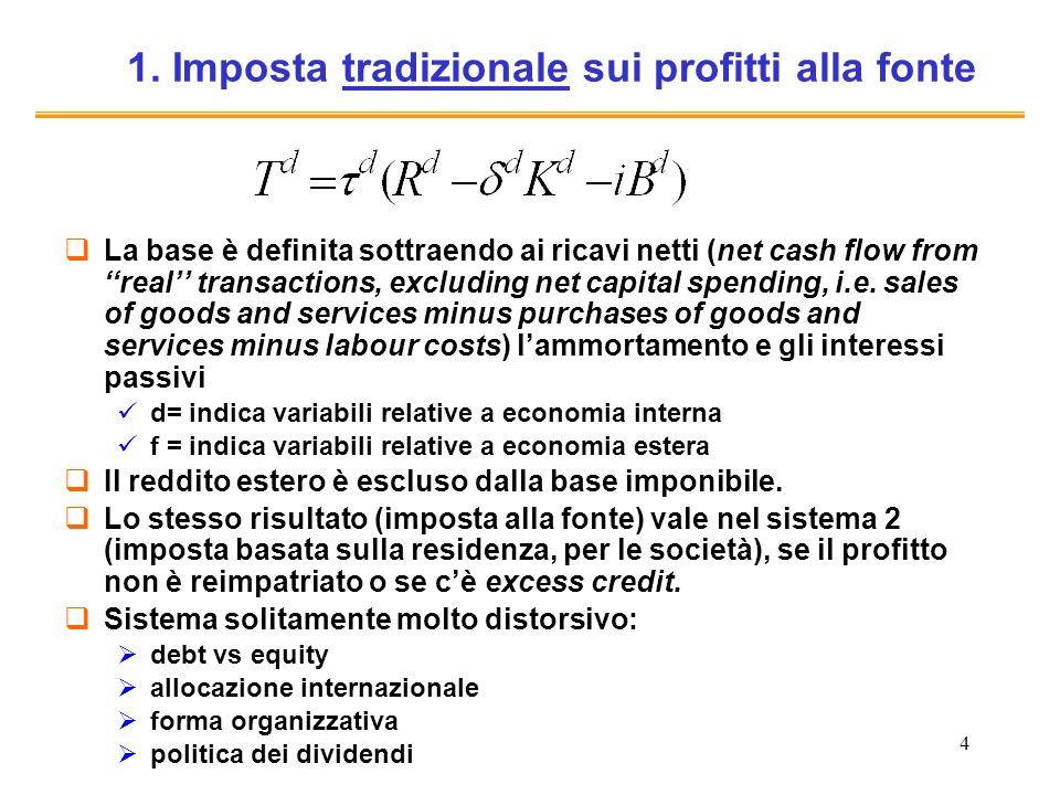 4 1. Imposta tradizionale sui profitti alla fonte La base è definita sottraendo ai ricavi netti (net cash flow from real transactions, excluding net c
