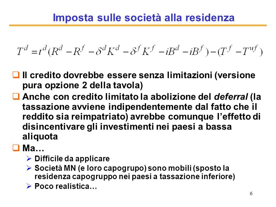 6 Imposta sulle società alla residenza Il credito dovrebbe essere senza limitazioni (versione pura opzione 2 della tavola) Anche con credito limitato