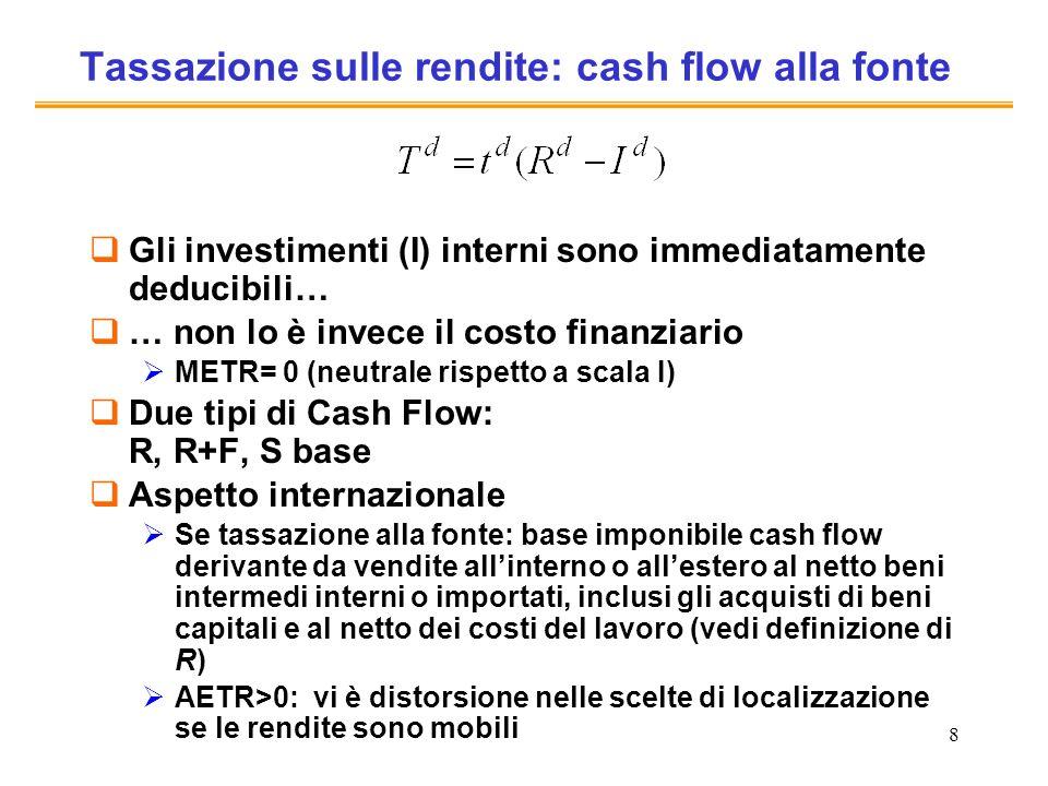 8 Tassazione sulle rendite: cash flow alla fonte Gli investimenti (I) interni sono immediatamente deducibili… … non lo è invece il costo finanziario M
