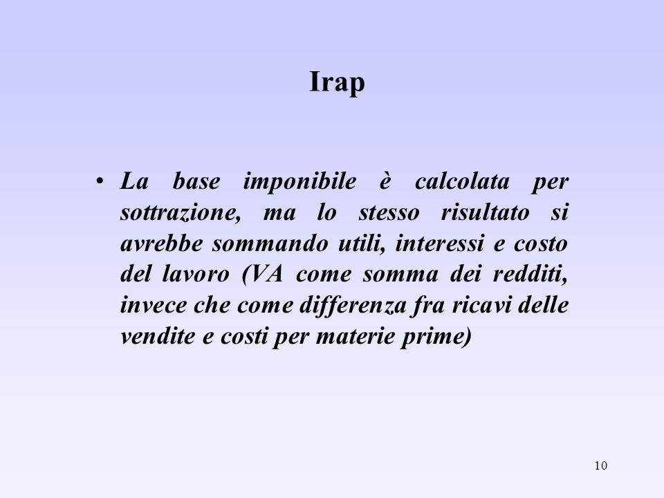 10 Irap La base imponibile è calcolata per sottrazione, ma lo stesso risultato si avrebbe sommando utili, interessi e costo del lavoro (VA come somma