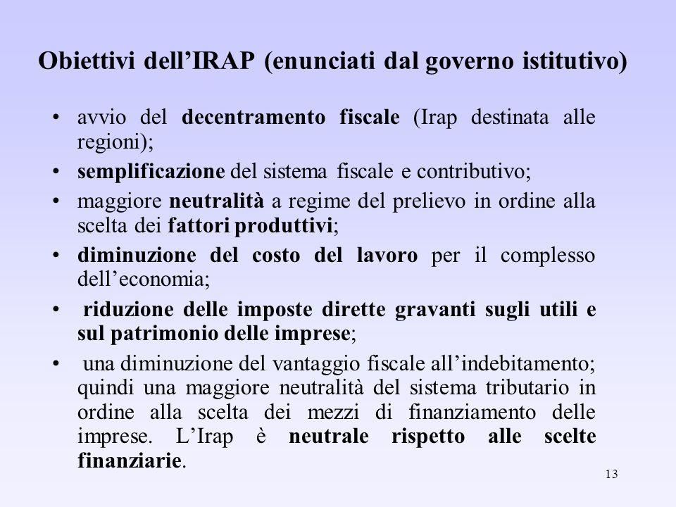 13 Obiettivi dellIRAP (enunciati dal governo istitutivo) avvio del decentramento fiscale (Irap destinata alle regioni); semplificazione del sistema fi