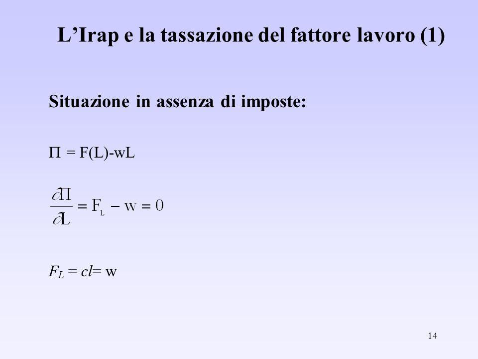 14 LIrap e la tassazione del fattore lavoro (1) Situazione in assenza di imposte: = F(L)-wL F L = cl= w