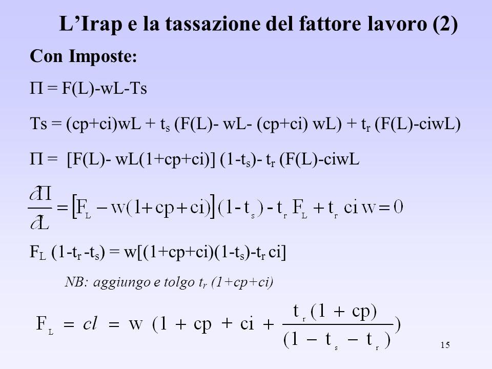 15 LIrap e la tassazione del fattore lavoro (2) Con Imposte : = F(L)-wL-Ts Ts = (cp+ci)wL + t s (F(L)- wL- (cp+ci) wL) + t r (F(L)-ciwL) = [F(L)- wL(1