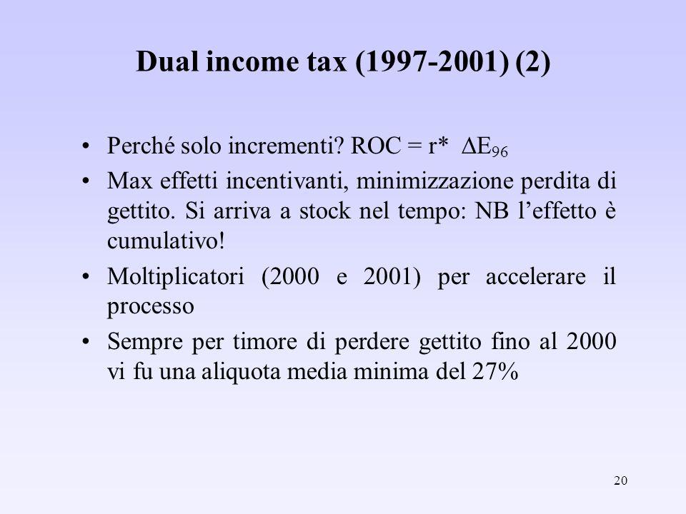 20 Dual income tax (1997-2001) (2) Perché solo incrementi? ROC = r* E 96 Max effetti incentivanti, minimizzazione perdita di gettito. Si arriva a stoc