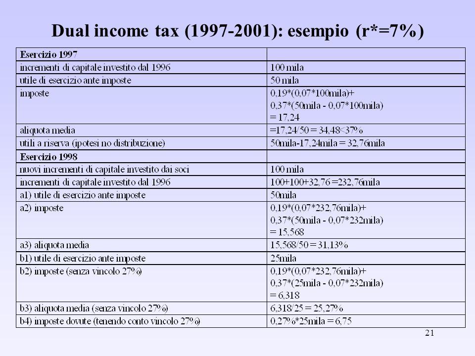 21 Dual income tax (1997-2001): esempio (r*=7%)