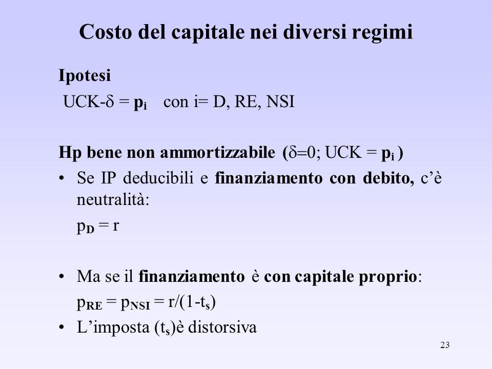 23 Costo del capitale nei diversi regimi Ipotesi UCK- = p i con i= D, RE, NSI Hp bene non ammortizzabile ( UCK = p i ) Se IP deducibili e finanziament