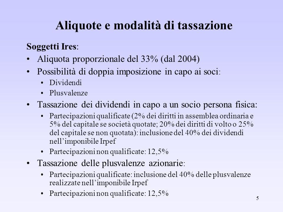 5 Aliquote e modalità di tassazione Soggetti Ires: Aliquota proporzionale del 33% (dal 2004) Possibilità di doppia imposizione in capo ai soci : Divid