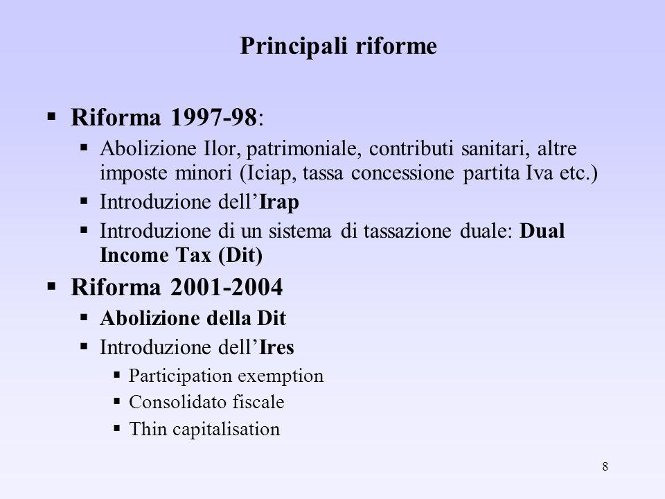 19 Dual income tax (1997-2001) (1) DIT: una quota reddito impresa pari alla remunerazione ordinaria del capitale (ROC) è tassato allaliquota del 19%.
