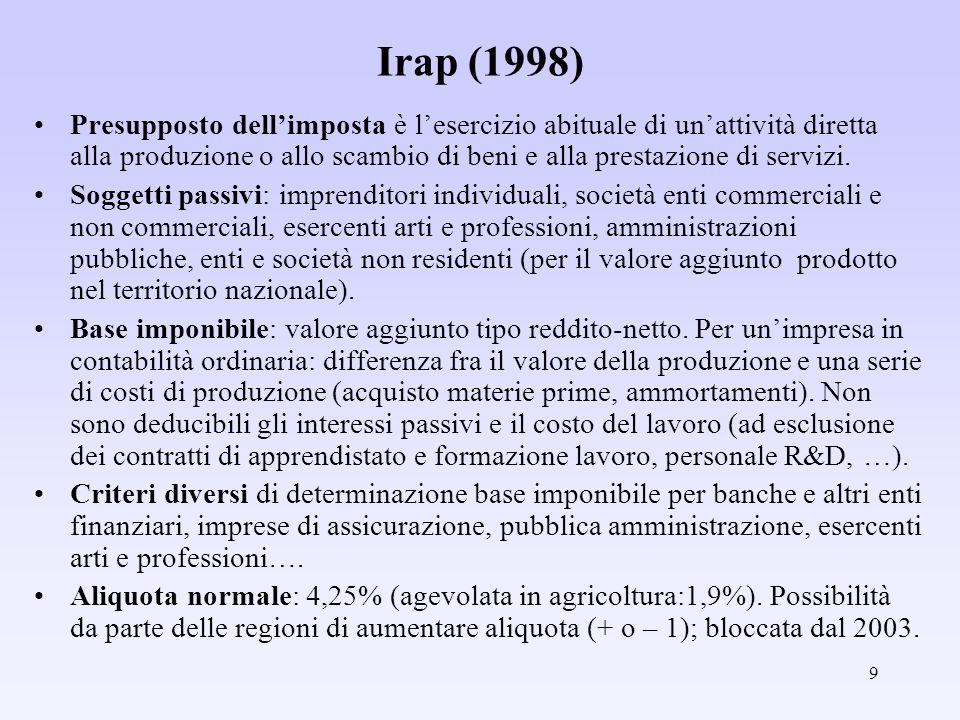 9 Irap (1998) Presupposto dellimposta è lesercizio abituale di unattività diretta alla produzione o allo scambio di beni e alla prestazione di servizi