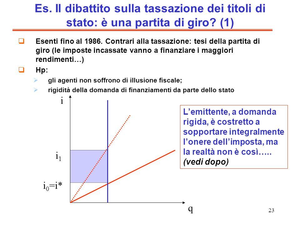23 Es. Il dibattito sulla tassazione dei titoli di stato: è una partita di giro? (1) Esenti fino al 1986. Contrari alla tassazione: tesi della partita