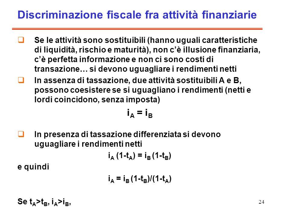 24 Discriminazione fiscale fra attività finanziarie Se le attività sono sostituibili (hanno uguali caratteristiche di liquidità, rischio e maturità),