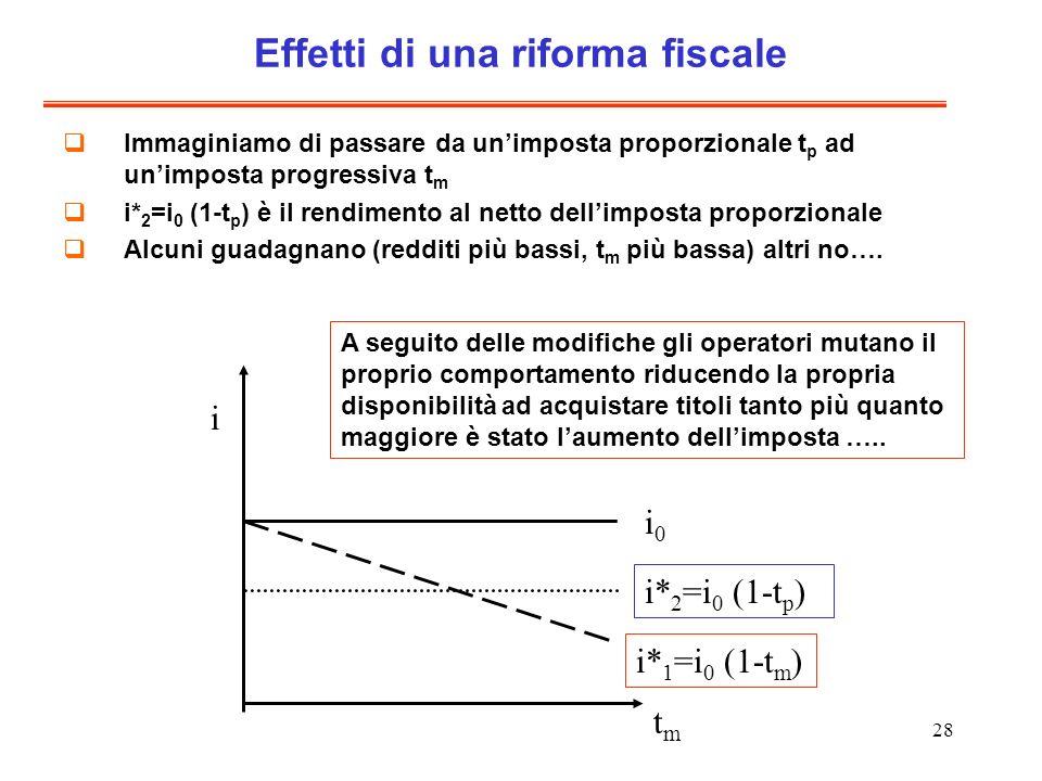 28 Effetti di una riforma fiscale Immaginiamo di passare da unimposta proporzionale t p ad unimposta progressiva t m i* 2 =i 0 (1-t p ) è il rendimento al netto dellimposta proporzionale Alcuni guadagnano (redditi più bassi, t m più bassa) altri no….