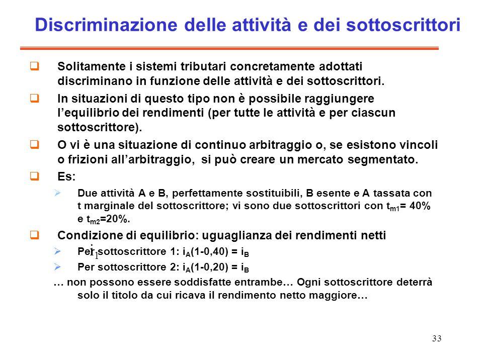 33 Discriminazione delle attività e dei sottoscrittori Solitamente i sistemi tributari concretamente adottati discriminano in funzione delle attività e dei sottoscrittori.