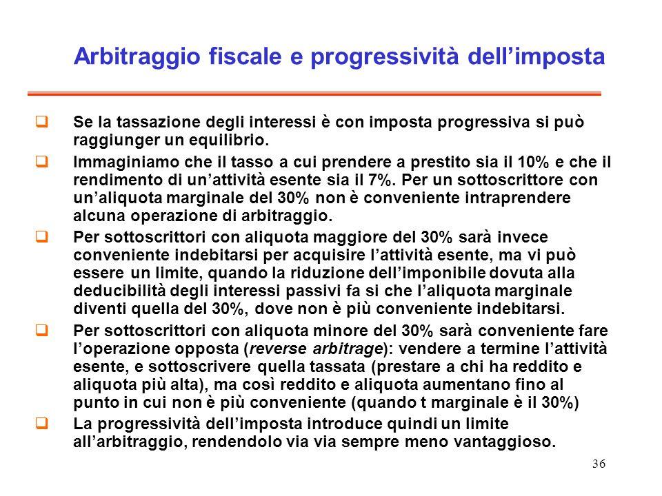 36 Arbitraggio fiscale e progressività dellimposta Se la tassazione degli interessi è con imposta progressiva si può raggiunger un equilibrio.