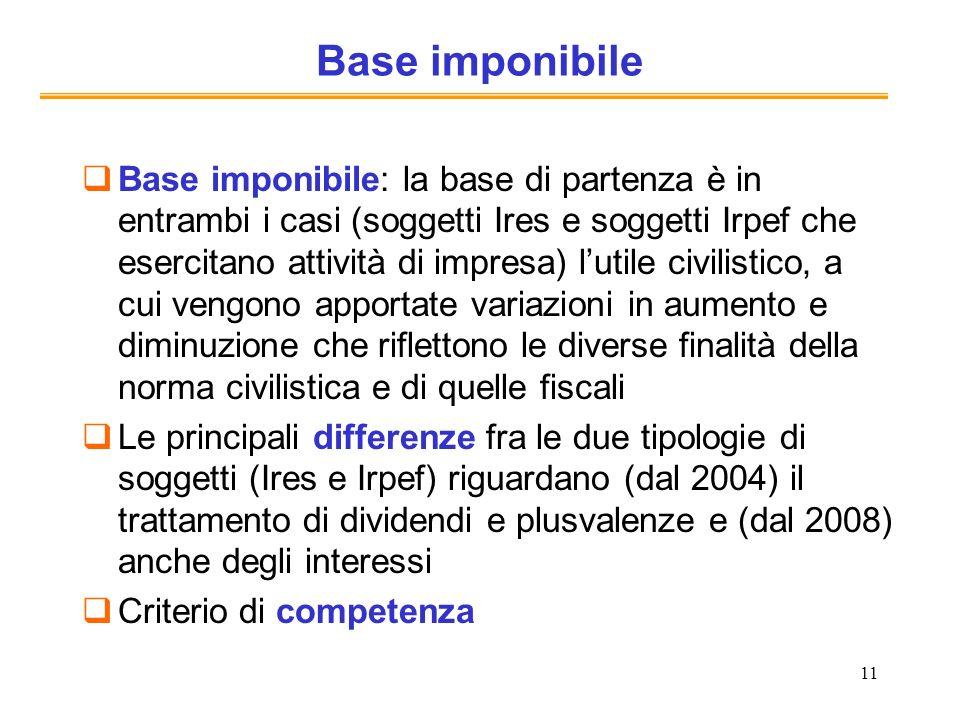 11 Base imponibile Base imponibile: la base di partenza è in entrambi i casi (soggetti Ires e soggetti Irpef che esercitano attività di impresa) lutil
