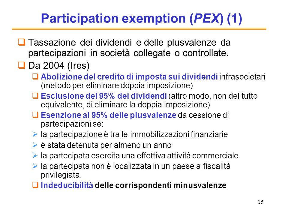15 Participation exemption (PEX) (1) Tassazione dei dividendi e delle plusvalenze da partecipazioni in società collegate o controllate. Da 2004 (Ires)