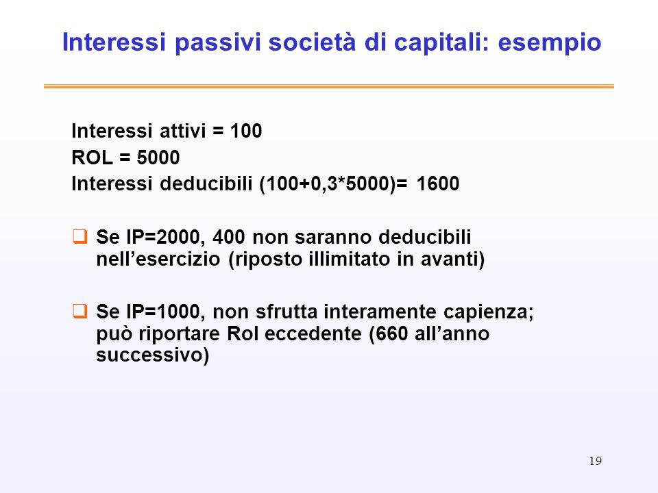 19 Interessi passivi società di capitali: esempio Interessi attivi = 100 ROL = 5000 Interessi deducibili (100+0,3*5000)= 1600 Se IP=2000, 400 non sara