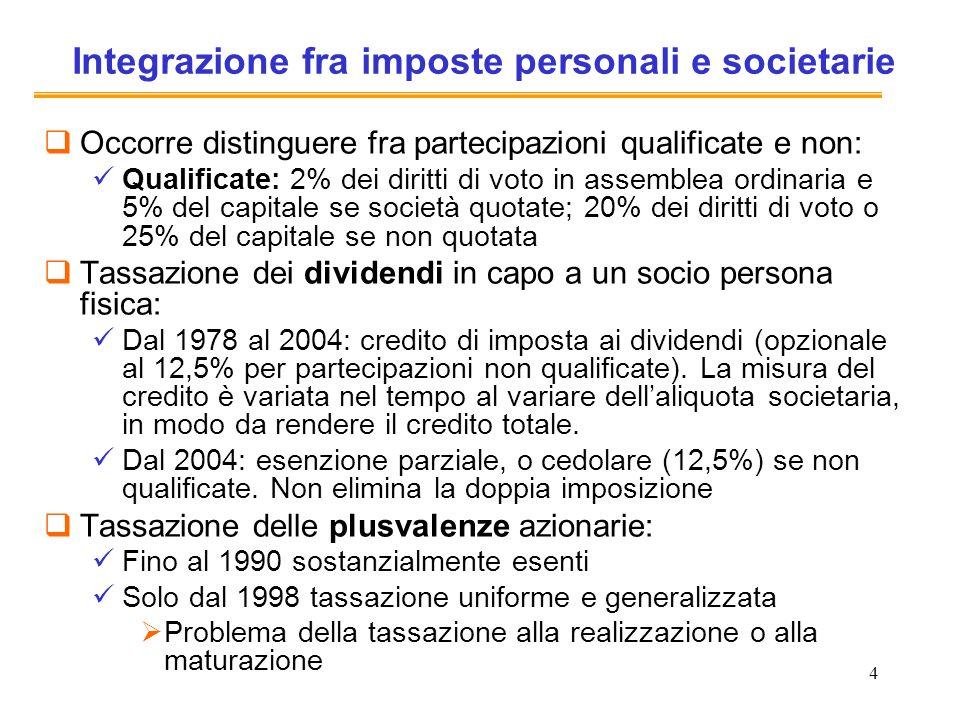 4 Integrazione fra imposte personali e societarie Occorre distinguere fra partecipazioni qualificate e non: Qualificate: 2% dei diritti di voto in ass