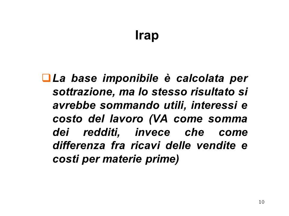 10 Irap La base imponibile è calcolata per sottrazione, ma lo stesso risultato si avrebbe sommando utili, interessi e costo del lavoro (VA come somma dei redditi, invece che come differenza fra ricavi delle vendite e costi per materie prime)