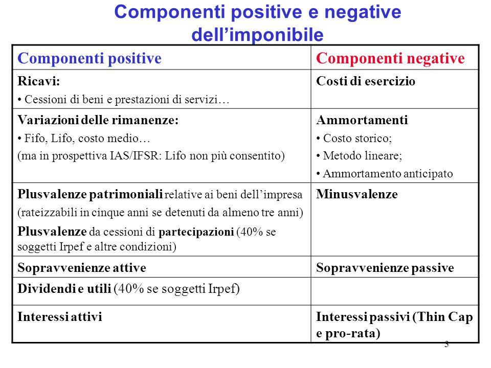3 Componenti positive e negative dellimponibile Componenti positiveComponenti negative Ricavi: Cessioni di beni e prestazioni di servizi… Costi di ese