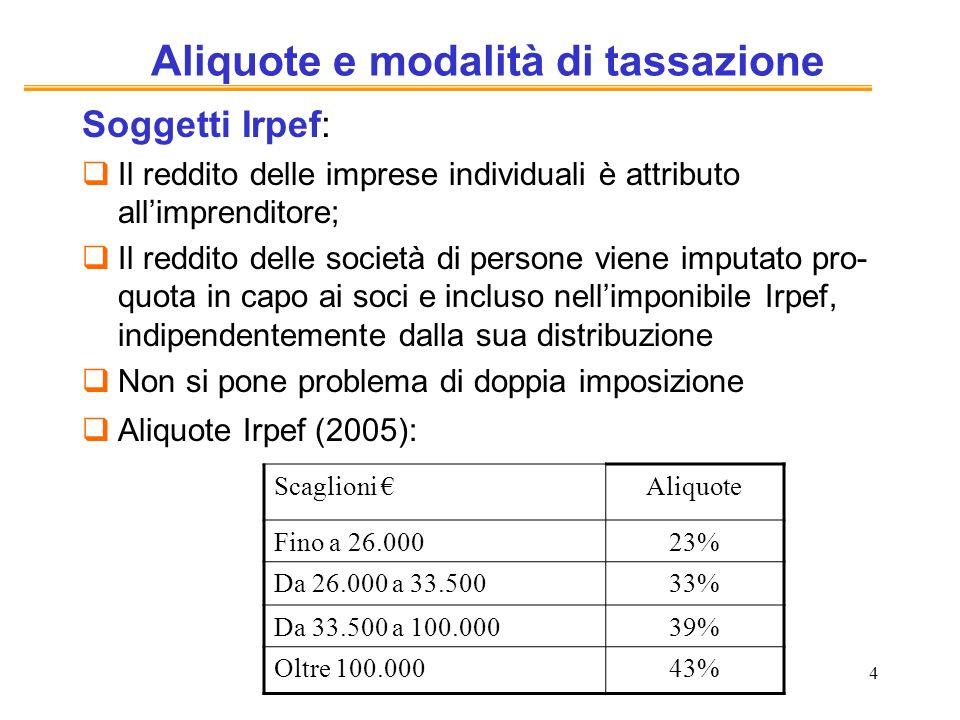 4 Aliquote e modalità di tassazione Soggetti Irpef: Il reddito delle imprese individuali è attributo allimprenditore; Il reddito delle società di persone viene imputato pro- quota in capo ai soci e incluso nellimponibile Irpef, indipendentemente dalla sua distribuzione Non si pone problema di doppia imposizione Aliquote Irpef (2005): Scaglioni Aliquote Fino a 26.00023% Da 26.000 a 33.50033% Da 33.500 a 100.00039% Oltre 100.00043%