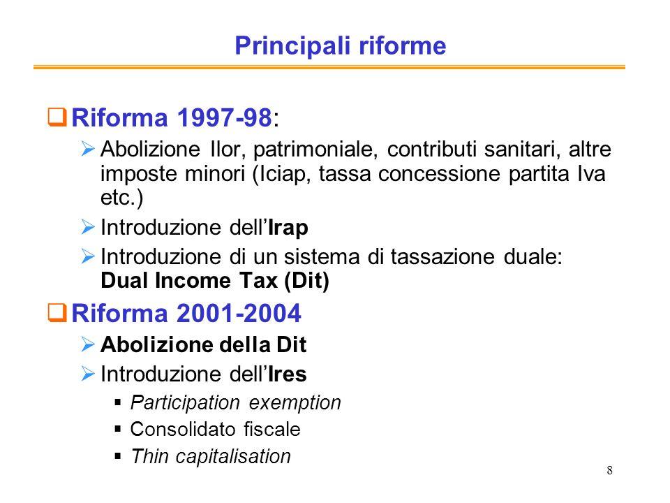 19 Riduzione del cuneo sulle imprese (d.d.l.