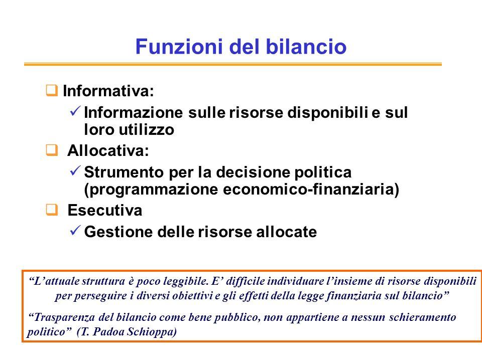 Conto economico consolidato delle Amministrazioni pubbliche: evoluzione in Italia (1970-2007)