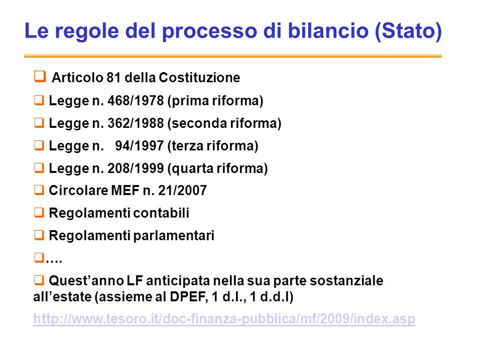 Le regole del processo di bilancio (Stato) Articolo 81 della Costituzione Legge n.