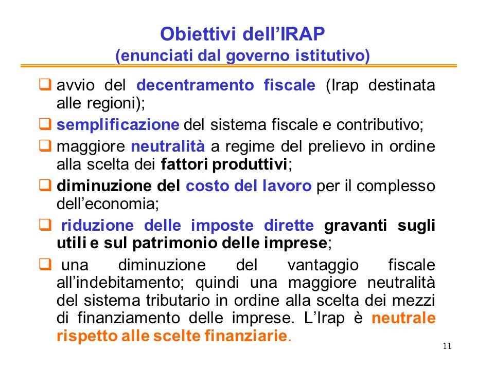 11 Obiettivi dellIRAP (enunciati dal governo istitutivo) avvio del decentramento fiscale (Irap destinata alle regioni); semplificazione del sistema fi