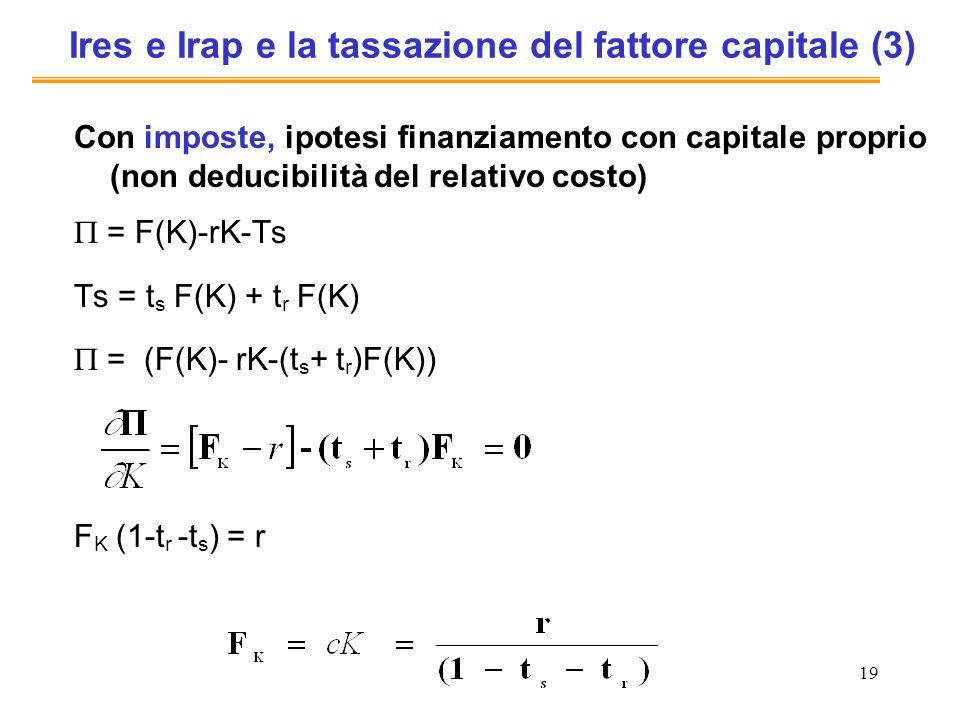 19 Ires e Irap e la tassazione del fattore capitale (3) Con imposte, ipotesi finanziamento con capitale proprio (non deducibilità del relativo costo)