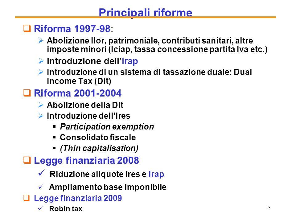 Il costo del capitale in Italia per fonte di finanziamento e diversi beni capitali (tasso di interesse: 5%; tasso di inflazione: 2%)