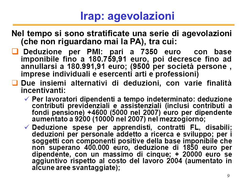 9 Irap: agevolazioni Nel tempo si sono stratificate una serie di agevolazioni (che non riguardano mai la PA), tra cui: Deduzione per PMI: pari a 7350