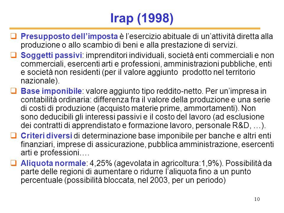 10 Irap (1998) Presupposto dellimposta è lesercizio abituale di unattività diretta alla produzione o allo scambio di beni e alla prestazione di serviz