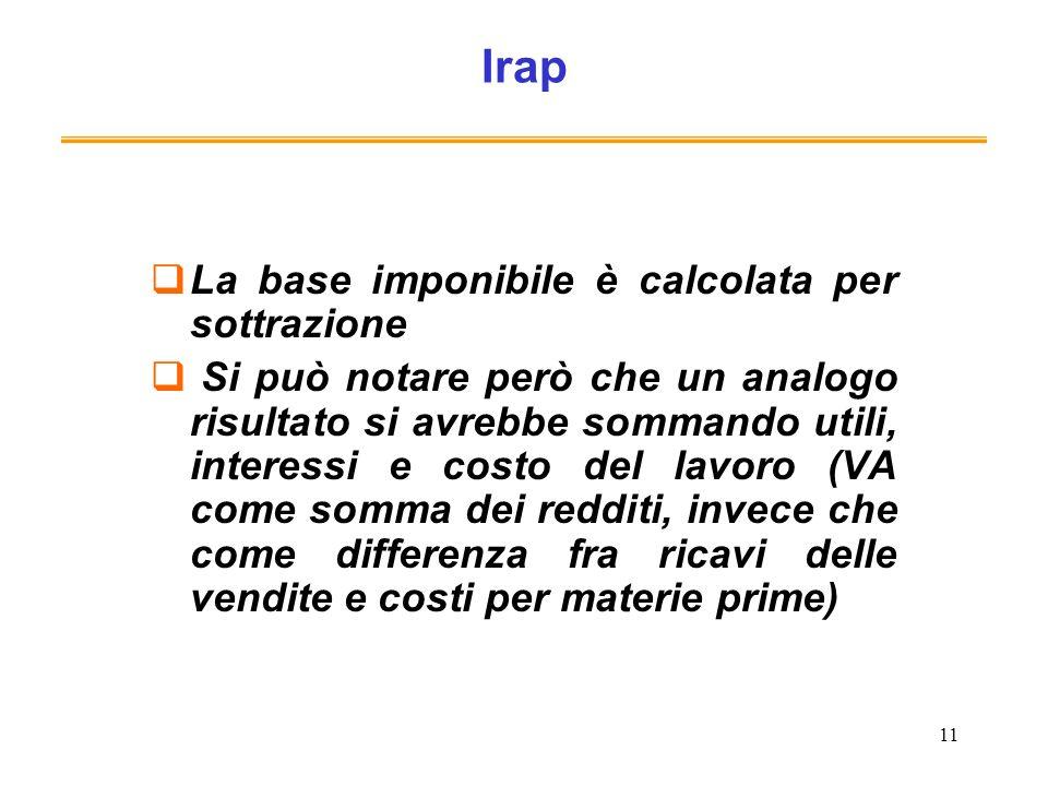 11 Irap La base imponibile è calcolata per sottrazione Si può notare però che un analogo risultato si avrebbe sommando utili, interessi e costo del la
